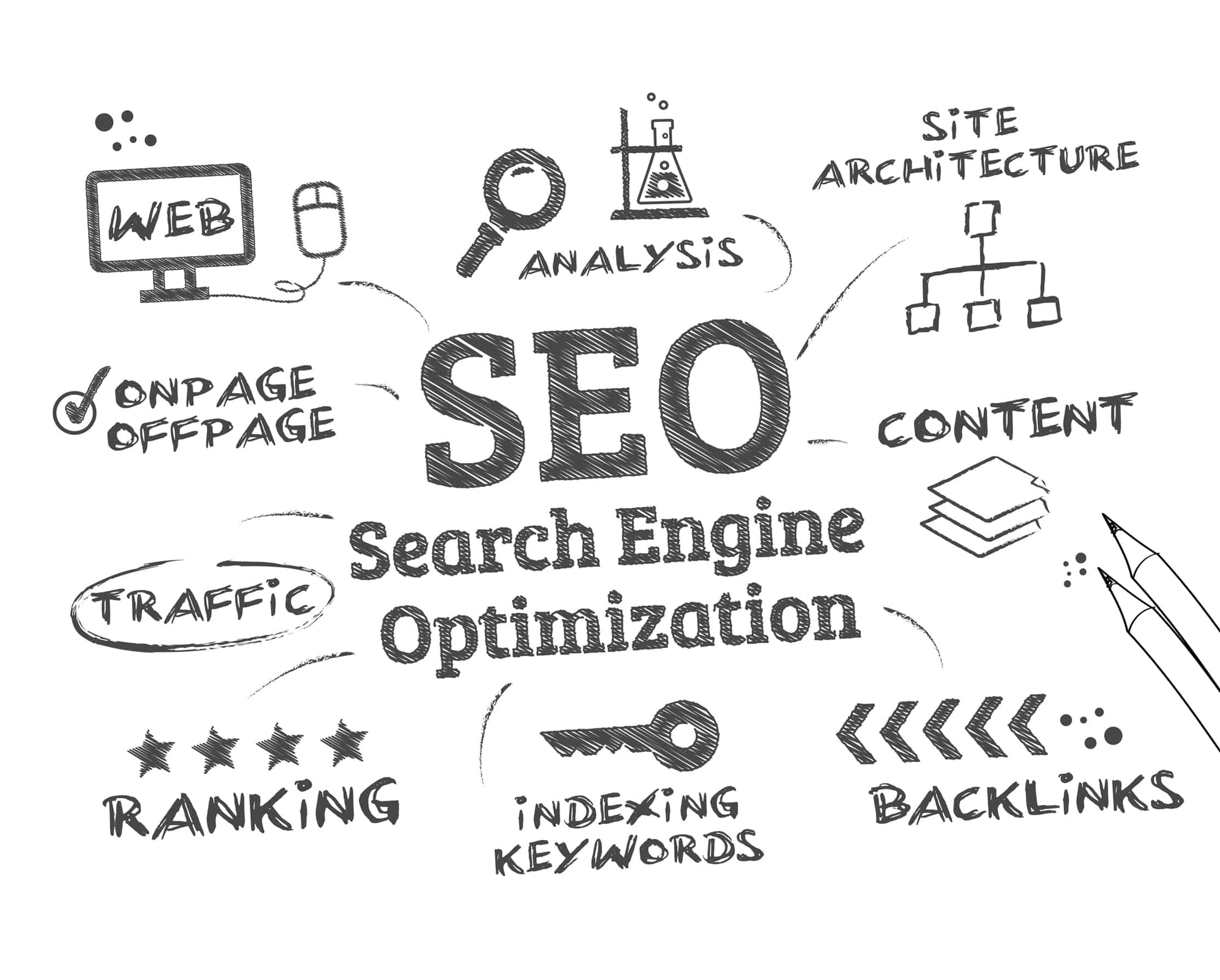 los angeles seo company